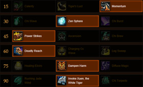 WoW Brewmaster Monk Build: Heroics Tanking Spec